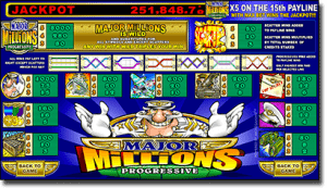 Major Millions progressive payouts paytable