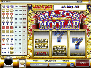 Major Moolah progressive pokies